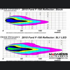 FIAT 500 Hi/Lo Beam LED Headlight - Pair 9012