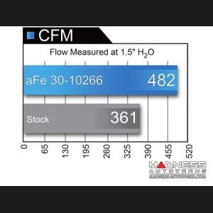 FIAT 124 Performance Air Filter - aFe - P5R